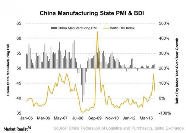 Why it pays to be patient about China's manufacturing activity