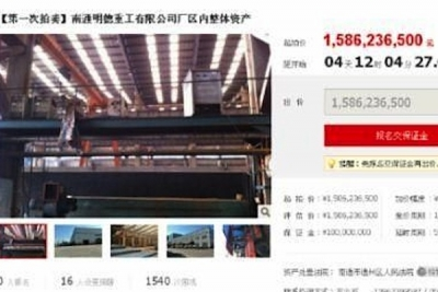 Bankrupt Mingde Heavy Industry to sell assets on Taobao