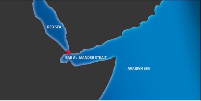 Security Advice for the Mandeb Strait