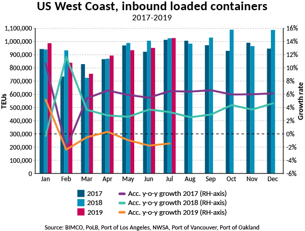 Container Shipping: Ship Sizes Keep Increasing Despite Stagnant Volume Growth